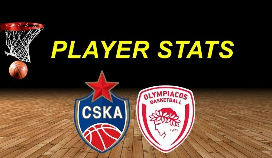 Cska Moscow Stats