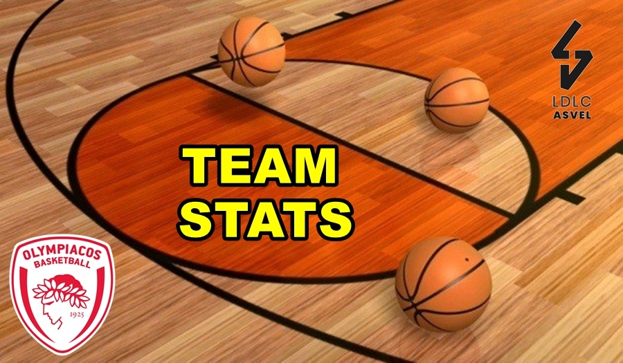 Olympiacos-Villeurbanne Team Stats